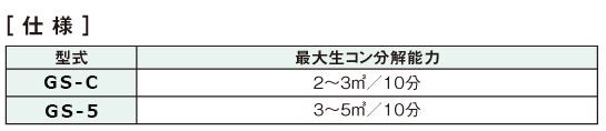 赤江機械工業GS-B仕様