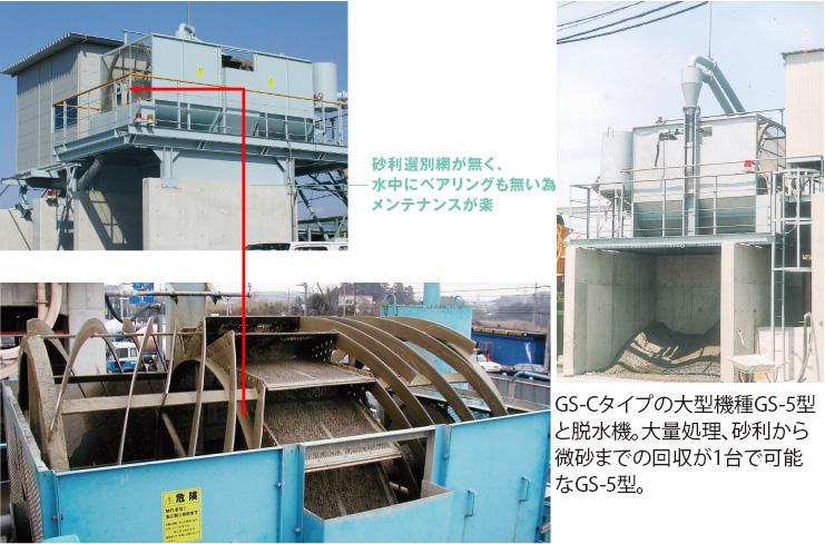 赤江機械工業GS-B説明画像